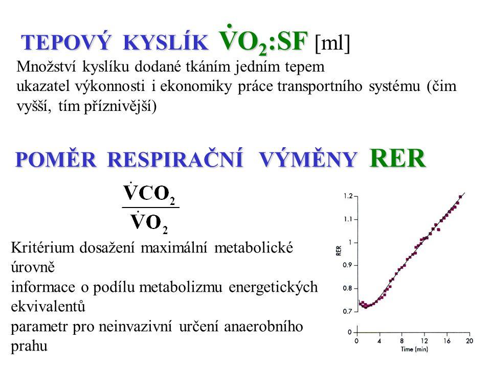 . TEPOVÝ KYSLÍK VO2:SF [ml] POMĚR RESPIRAČNÍ VÝMĚNY RER
